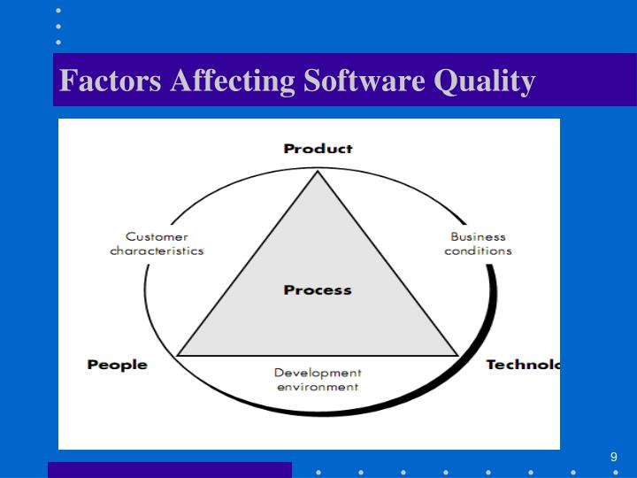 Factors Affecting Software Quality