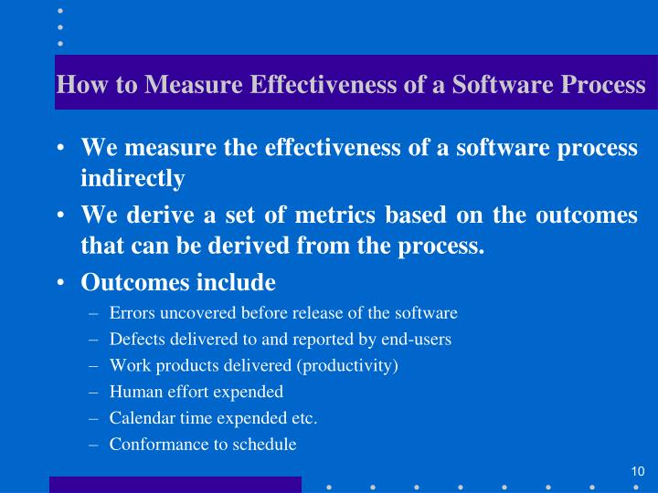 How to Measure Effectiveness of a Software Process