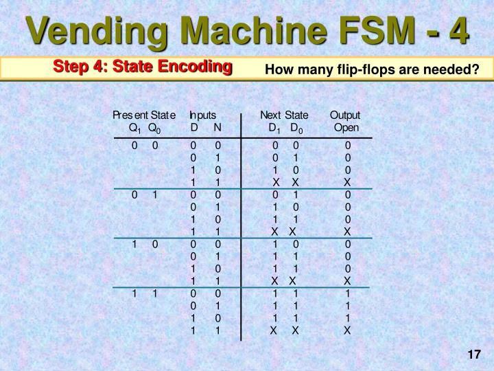 Vending Machine FSM - 4