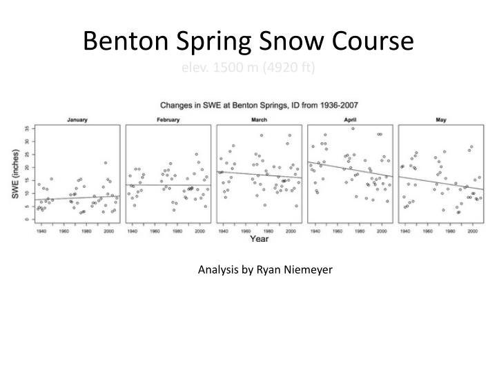 Benton Spring Snow Course