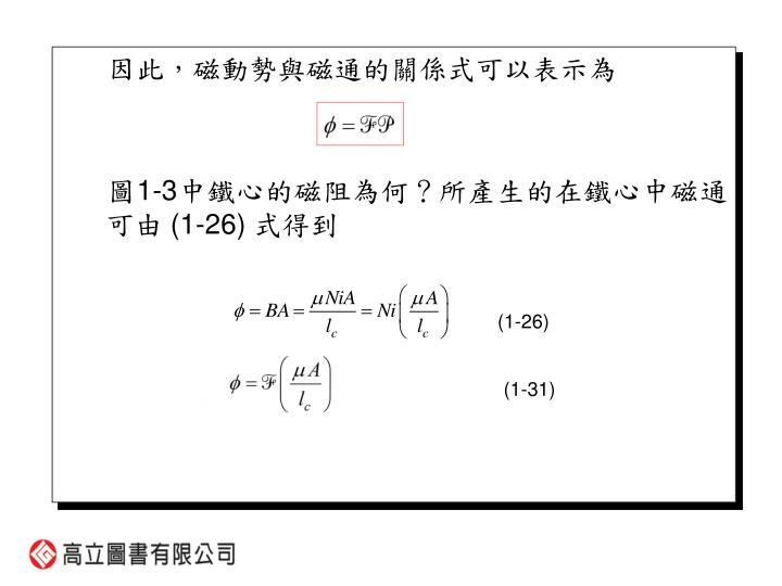 因此,磁動勢與磁通的關係式可以表示為