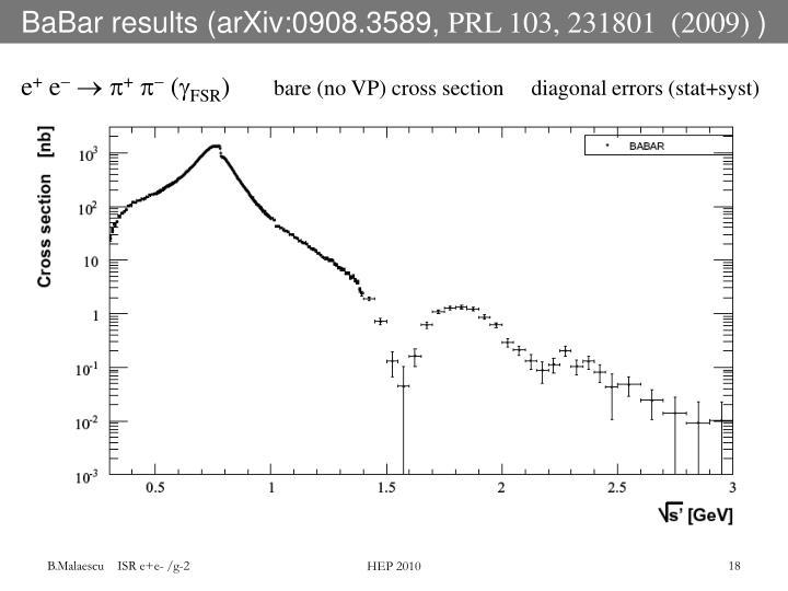 BaBar results (arXiv:0908.3589,