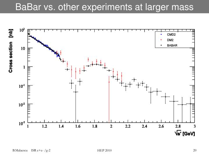 BaBar vs. other experiments at larger mass