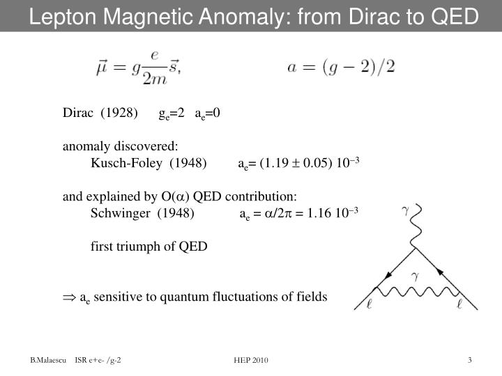 Lepton Magnetic Anomaly: from Dirac to QED