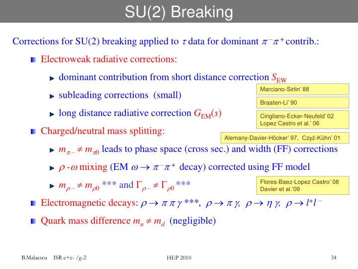 SU(2) Breaking