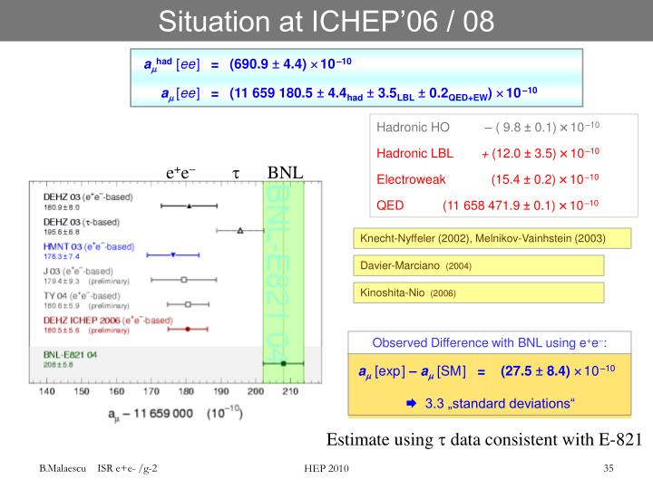 Situation at ICHEP'06 / 08