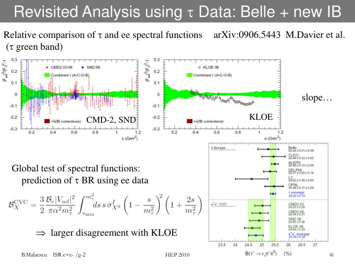 Revisited Analysis using  Data: Belle + new IB