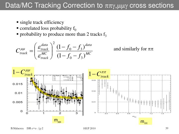 Data/MC Tracking Correction to