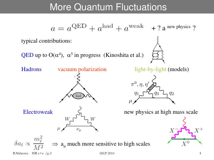 More Quantum Fluctuations