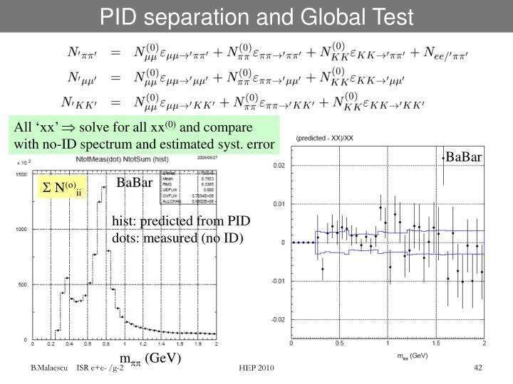 PID separation and Global Test