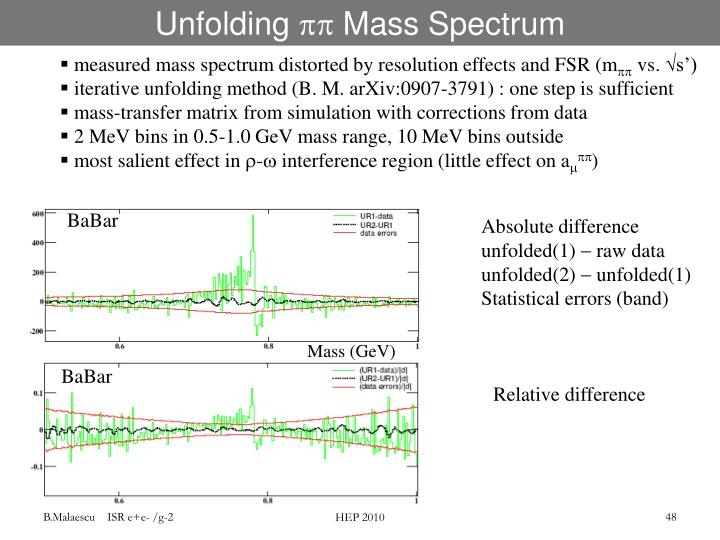 Unfolding  Mass Spectrum