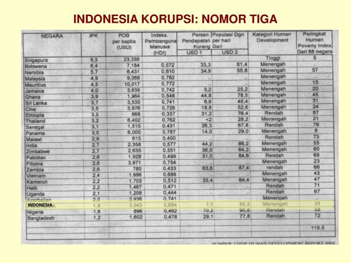 INDONESIA KORUPSI: NOMOR TIGA