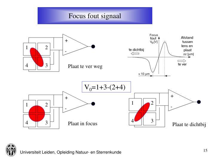 Focus fout signaal