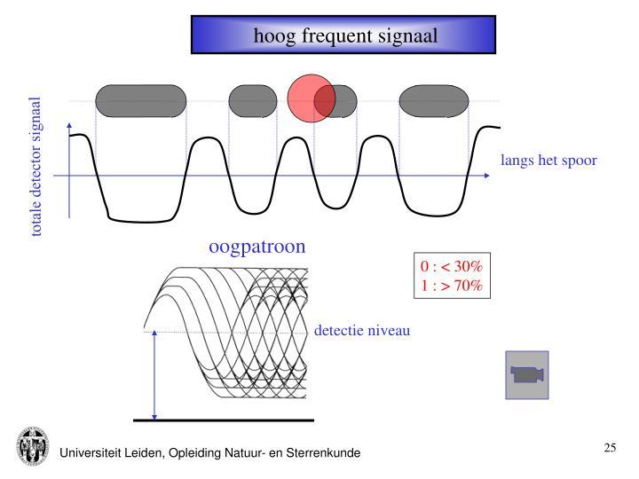 hoog frequent signaal