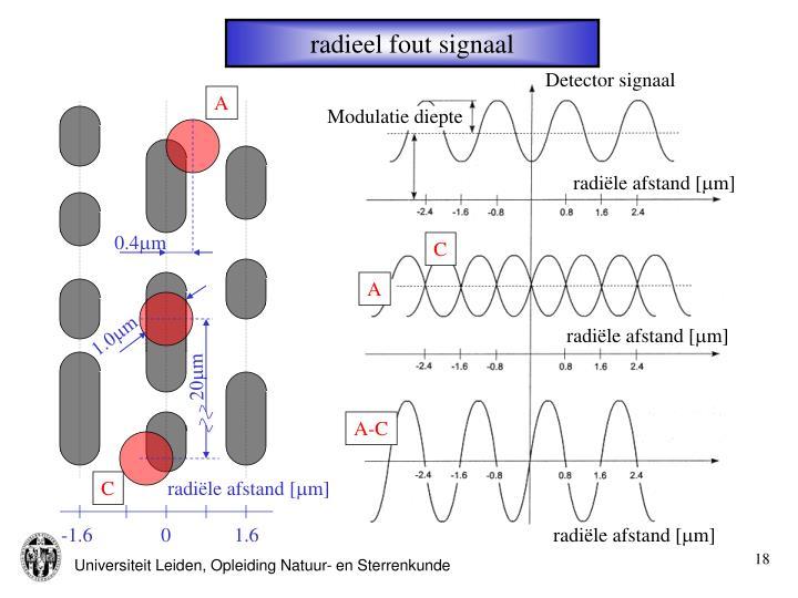 radieel fout signaal