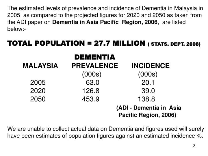 The estimated levels of prevalence and incidence of Dementia in Malaysia in 2005  as compared to the projected figures for 2020 and 2050 as taken from the ADI paper on