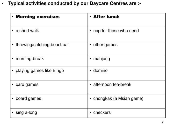 Typical activities conducted by our Daycare Centres are :-
