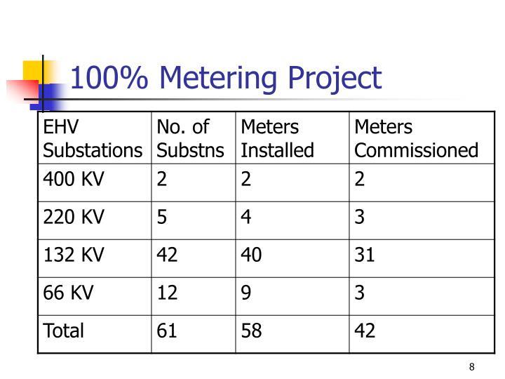 100% Metering Project