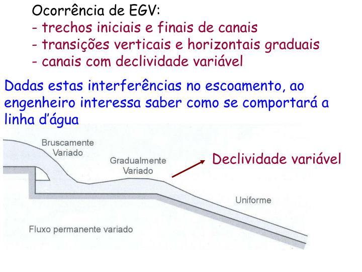 Ocorrência de EGV: