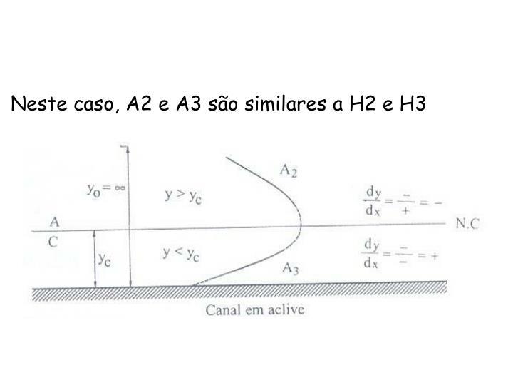 Neste caso, A2 e A3 são similares a H2 e H3