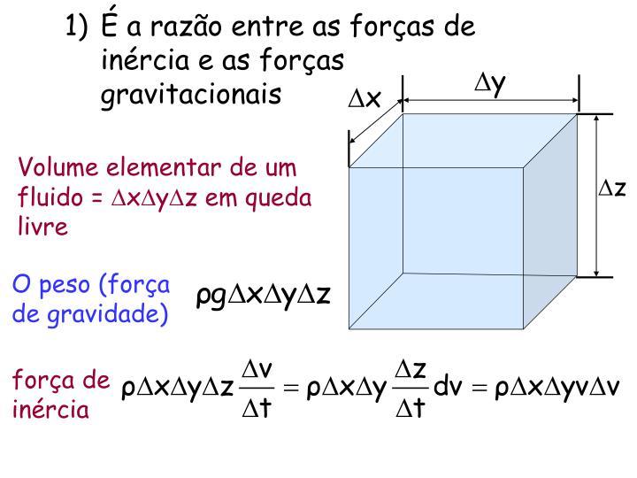 É a razão entre as forças de inércia e as forças gravitacionais