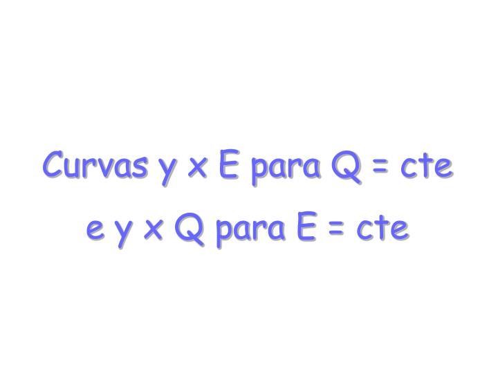 Curvas y x E para Q =