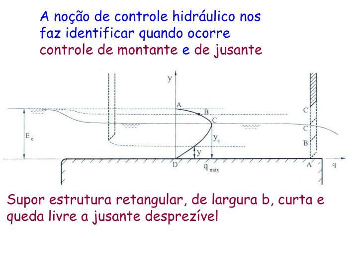 A noção de controle hidráulico nos faz identificar quando ocorre