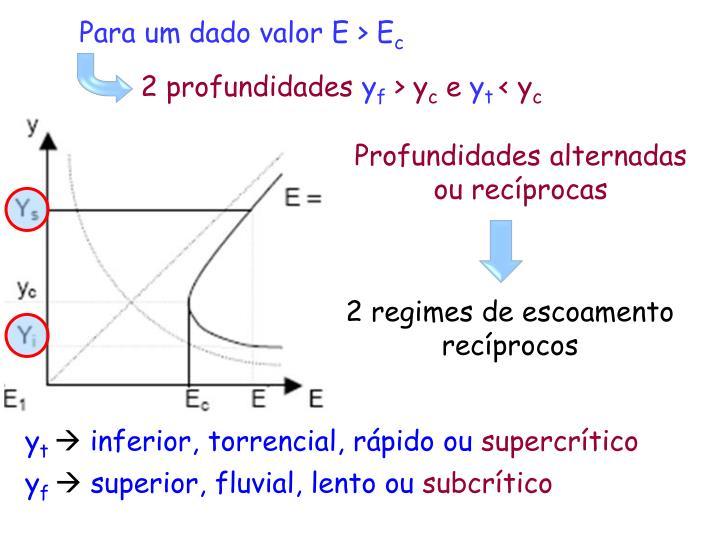 Para um dado valor E > E