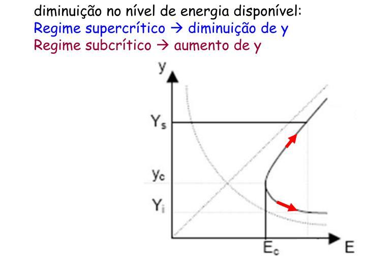 diminuição no nível de energia disponível: