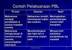 contoh pelaksanaan pbl1