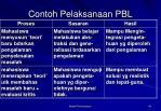 contoh pelaksanaan pbl2