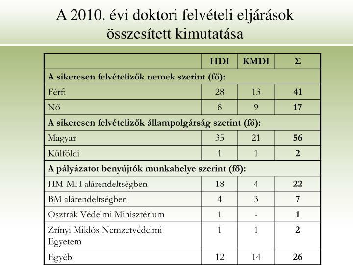A 2010. évi doktori felvételi eljárások összesített kimutatása