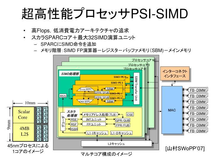 超高性能プロセッサ