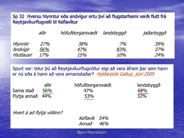 Sp 32  Hversu hlynntur eða andvígur ertu því að flugstarfsemi verði flutt frá Reykjavíkurflugvelli til Keflavíkur
