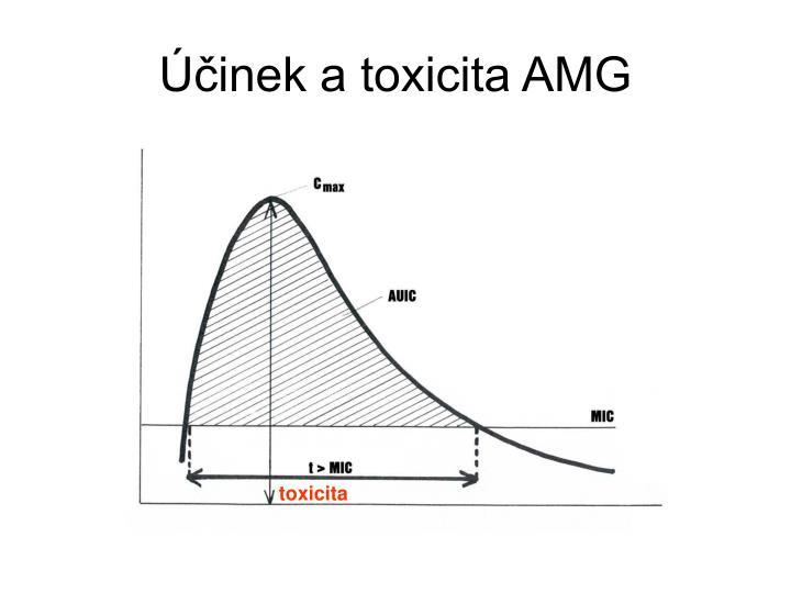 Účinek a toxicita AMG