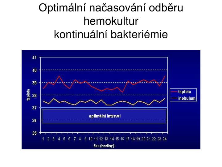 Optimální načasování odběru hemokultur