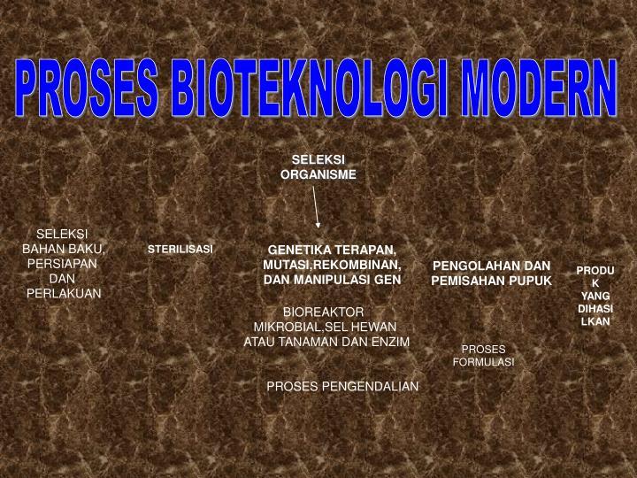 PROSES BIOTEKNOLOGI MODERN