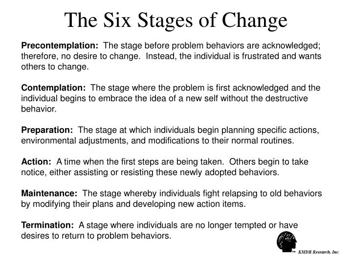 The Six Stages of Change