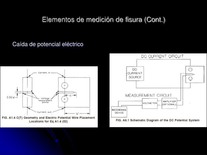 Elementos de medición de fisura (Cont.)