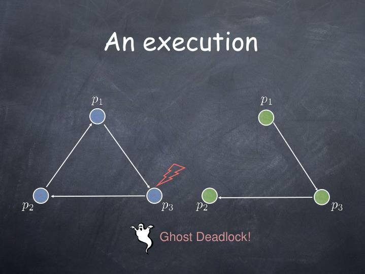 Ghost Deadlock!