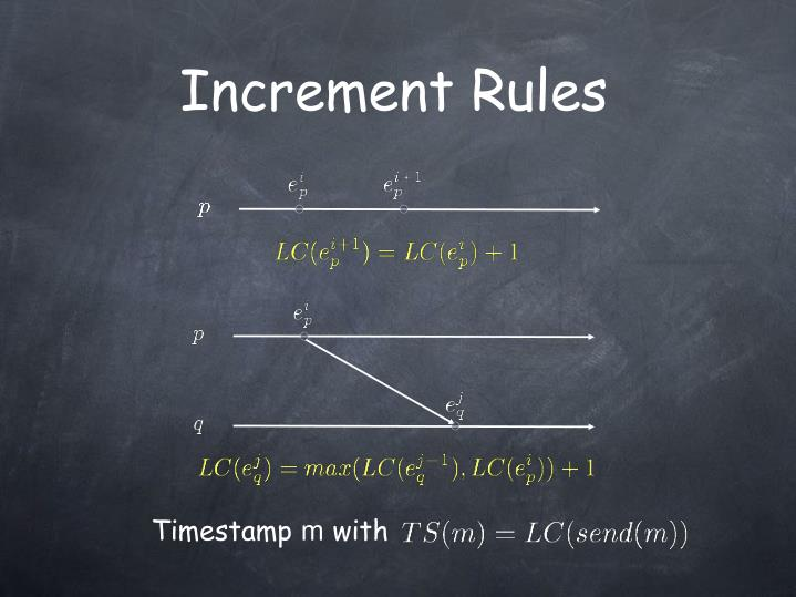 Increment Rules