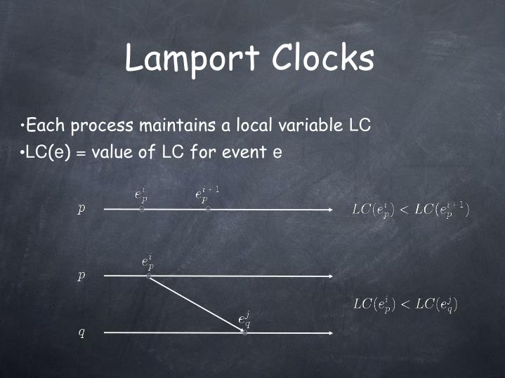 Lamport Clocks