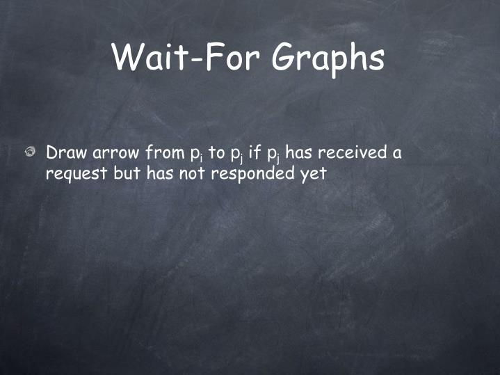 Wait-For Graphs