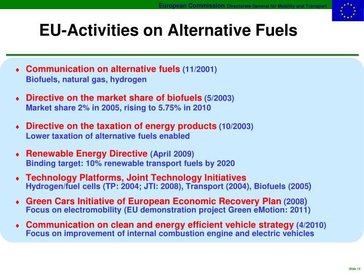 EU-Activities on Alternative Fuels