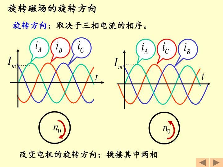 旋转磁场的旋转方向