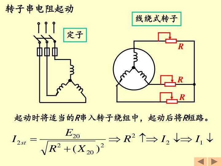 线绕式转子
