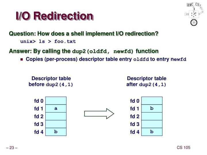 I/O Redirection