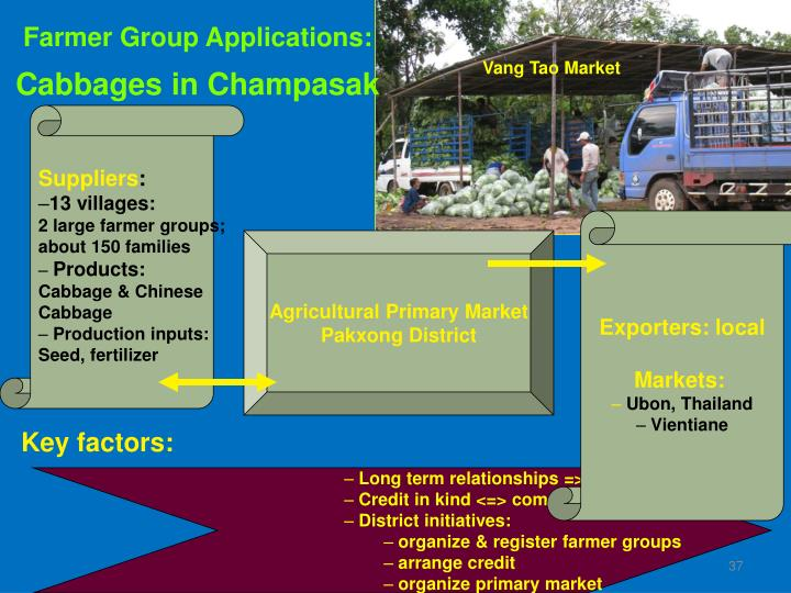 Farmer Group Applications:
