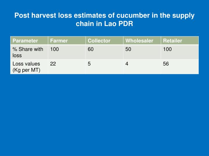 Post harvest loss estimates of cucumber in the supply chain in Lao PDR