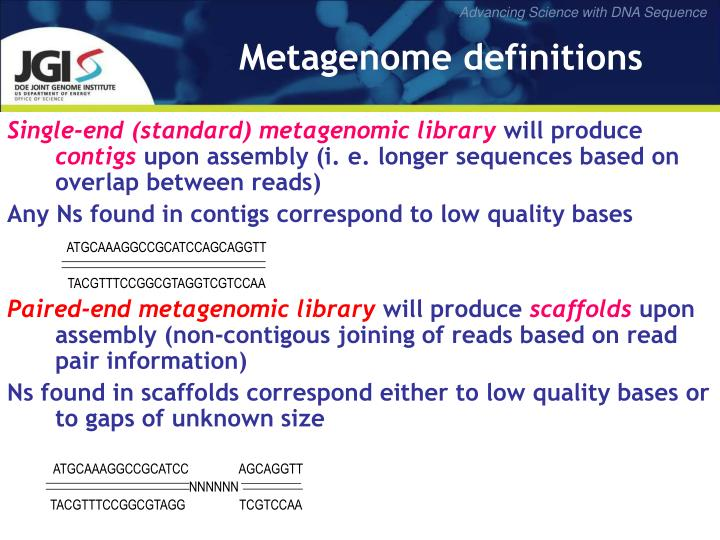 Single-end (standard) metagenomic library